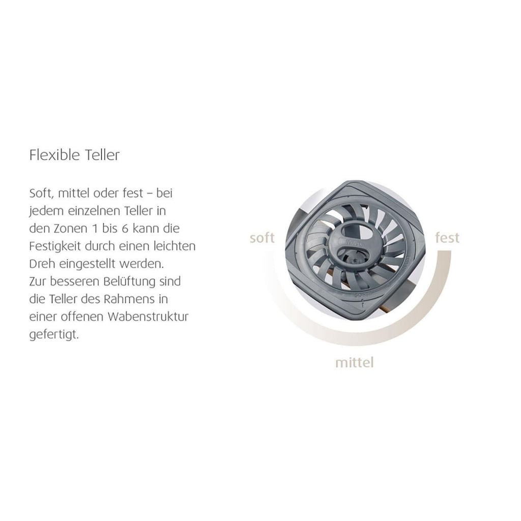 Lattenrost, »Tempur® Premium Flex 1500 R«, Tempur, Kopfteil nicht verstellbar