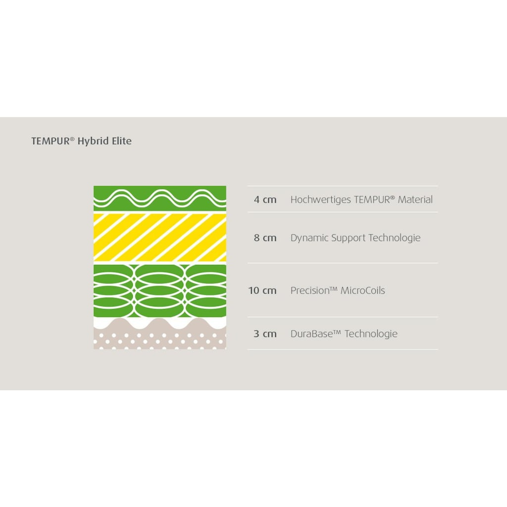 Tempur Taschenfederkernmatratze »Hybrid Elite«, 703 Federn, (1 St.)